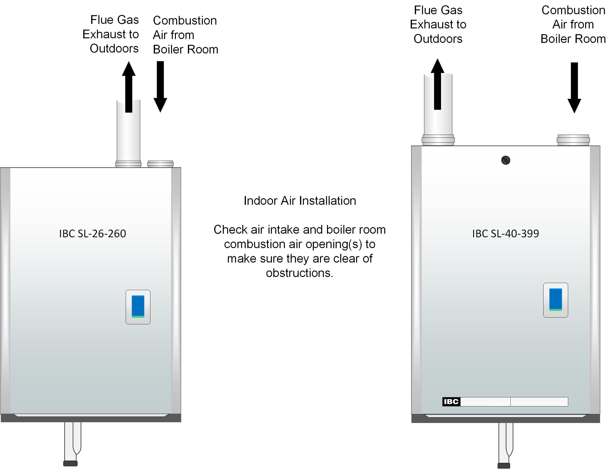 Installing The Boilers Confused About Exhaust Fan Wiring Diagram Indoor Combustion Air Intake