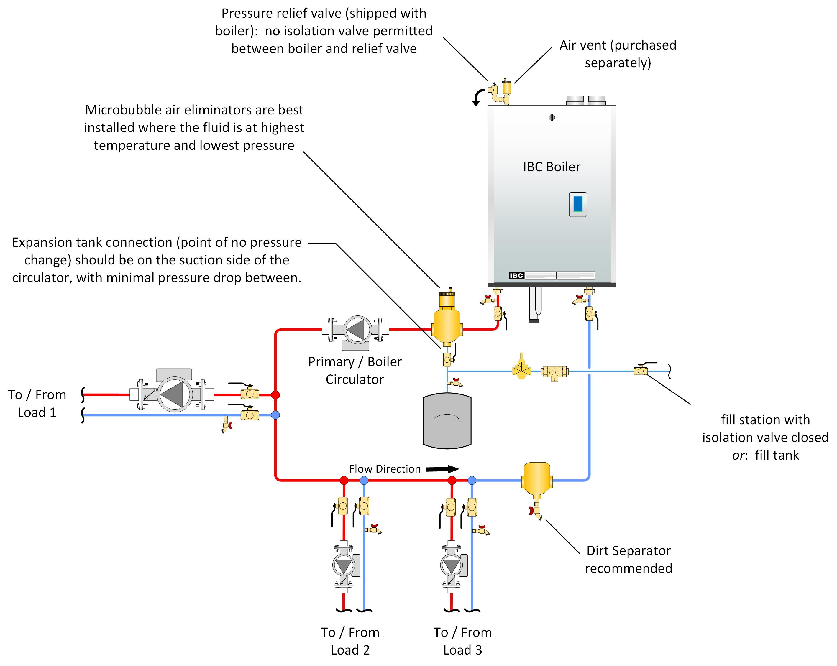Boiler Diagram As Well Thermostat Wiring Diagram On Fan Limit Switch