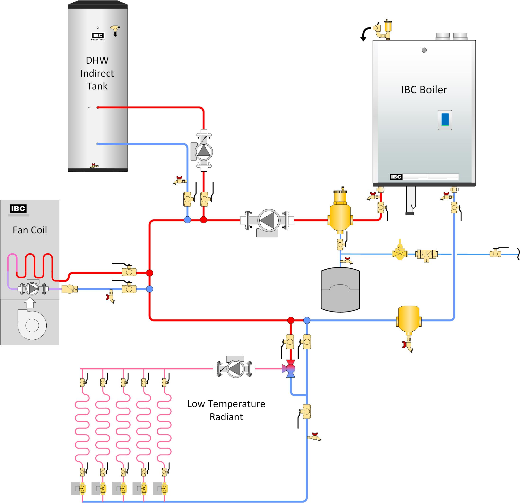 Primary/Secondary piping concept with simultaneous setpoint calls