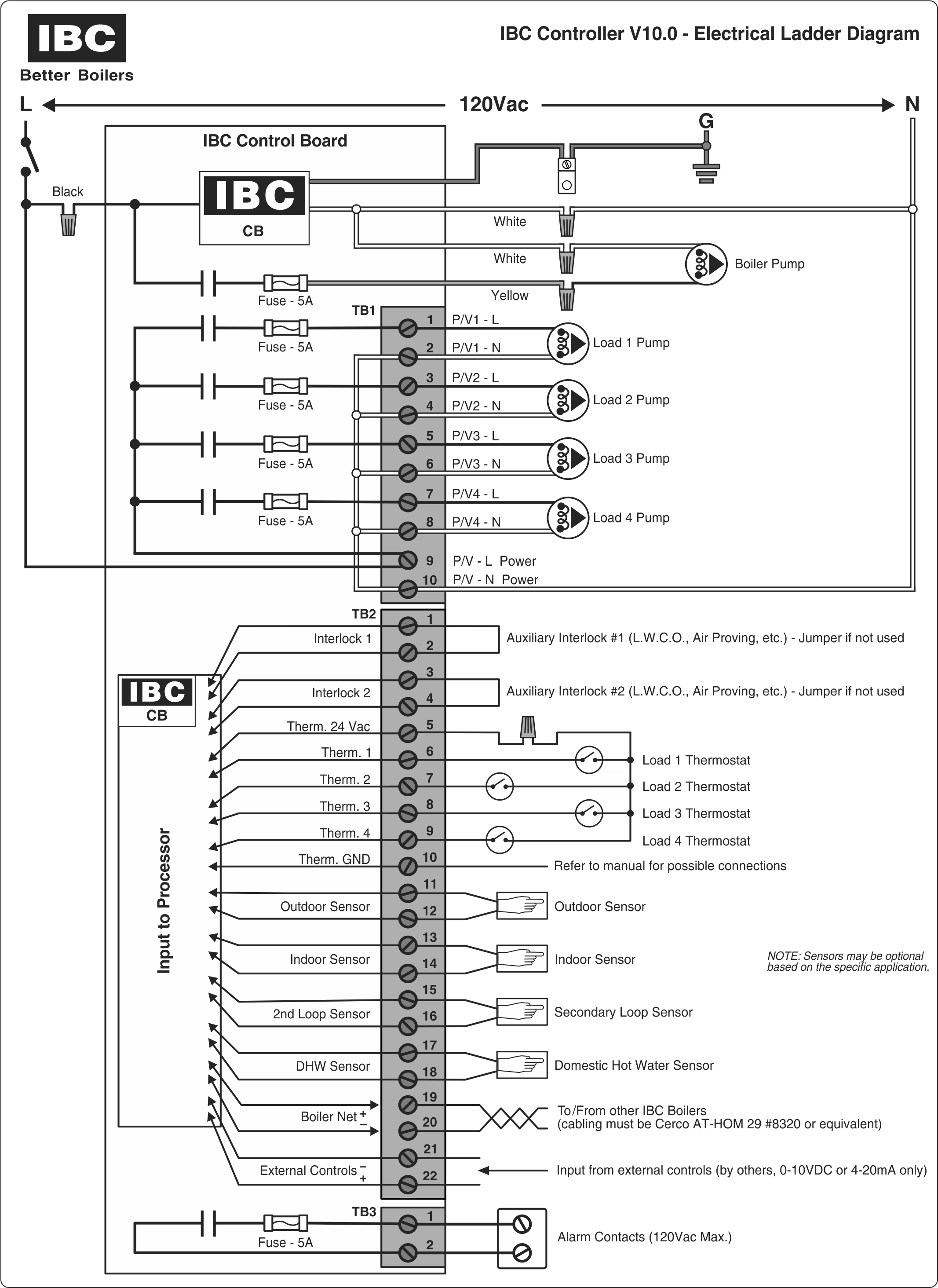 Wiring A Controller Power Diagram Touchscreen Electrical
